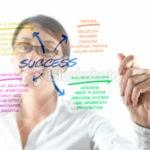 Plan De Negocios Parte 5, Cómo Escribir Un Plan De Negocios:   El Plan de Mercadotecnia o Plan de Marketing