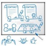 Plan De Negocios Parte 7, Cómo Escribir Un Plan De Negocios: El Plan Operativo