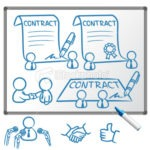 Plan De Negocios Parte 8, Cómo Escribir Un Plan De Negocios:  El Plan Financiero